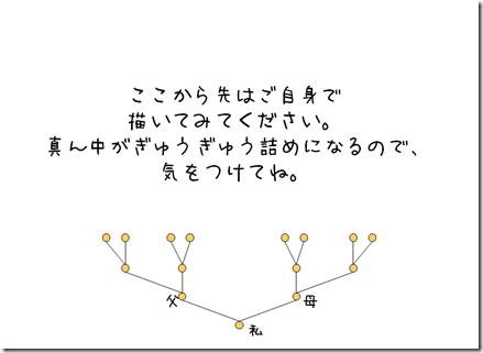 連鎖の図。
